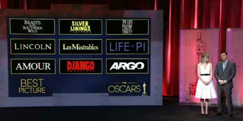 Oscars-2013-660x330
