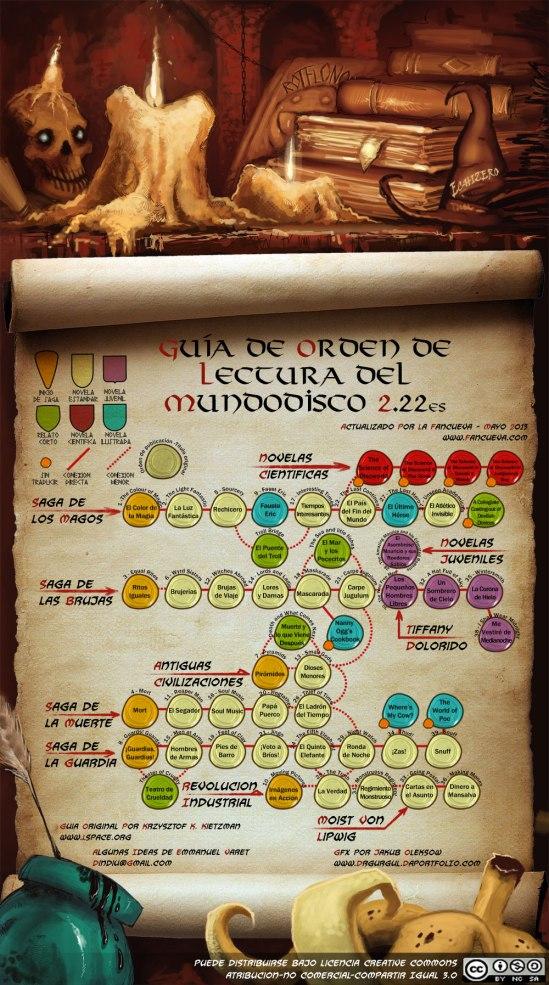 Guia-de-Orden-de-Lectura-del-Mundodisco-ES-2-22-full